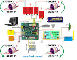 new fc kfc32 multiwii on stm32 better than mk rc groups an example of the console settings putty all available settings