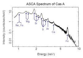 Imagine The Universe Spectra