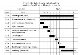 Sheet Time File Time Analysis Sheet Jpg Wikimedia Commons
