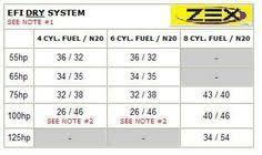 Zex Nitrous Plate Jet Chart 68 Best Steven Leerentveld Images Challenger Srt8