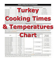 How To Cook A Turkey In A Nuwave Oven How To Cook Turkey
