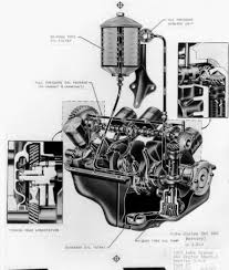 flathead ford v8 oiling schematic flathead mods flathead ford v8 oiling schematic