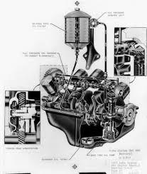 flathead ford v8 oiling schematic flathead mods flathead ford oiling schematic