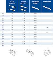 Wiper Size Chart Inquisitive Goodyear Wiper Blades Size Guide Goodyear Wiper