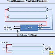 2 l t8 ballast wiring diagram fluorescent light wiring diagram sch wiring diagram for t8 fluorescent lights wiring diagram 2 l t8 ballast wiring diagram fluorescent light