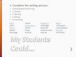 power point wordexcelpublisher tutorials ppt  10 complete