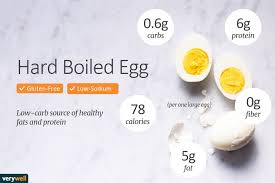 hard boiled egg nutrition facts and health benefits