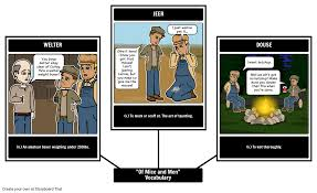 of mice and men vocabulary lesson plan storyboard