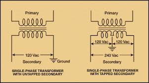 chapter 3 transformer connections and systems chapters of life 480 Single Phase Transformer Wiring three phase transformer systems 480v single phase transformer wiring