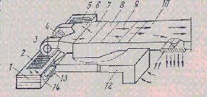 Реферат Назначение и устройство принудительной вентиляции  Назначение и устройство принудительной вентиляции
