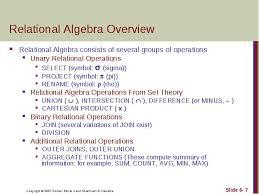 relational algebra symbols relational algebra