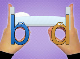 Free Download Letter Solve Letter Reversals With This Free Download