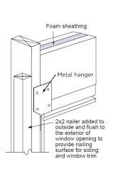 Advanced Framing Minimal Framing at Doors and Windows Building