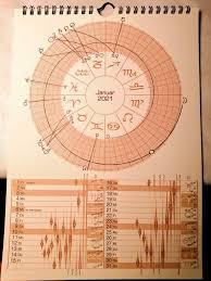 Ausgewählte artikel zu 'paulo coelho kalender' jetzt im großen sortiment von weltbild.de entdecken. Grafischer Planeten Mond Kalender 2021 Sternzeichen In Freiburg Kirchzarten Ebay Kleinanzeigen