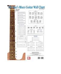 bass scales wall chart mel bay 20150 blues guitar wall chart by corey christiansen