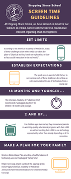 screen time guidelines stepping stone