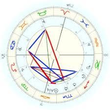 Goldblum Jeff Astro Databank
