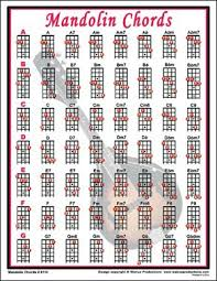 Mandolin Chord Chart Printable Browse Mandolin Images And Ideas On Pinterest