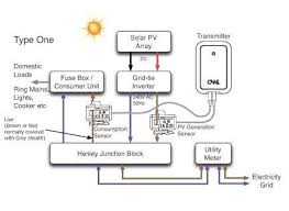 owl intuition pv cloud based energy monitor for solar pv amazon Economy 7 Meter Wiring Diagram owl intuition pv cloud based energy monitor for solar pv amazon co uk computers & accessories Residential Electrical Meter Wiring Diagram