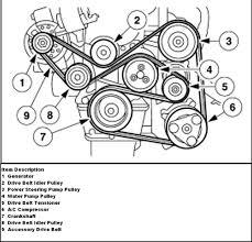 98 zx2 belt diagram free download wiring diagram serpentine belt 99 ford escort zx2 prom dresses