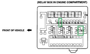 2006 lancer fuse box simple wiring diagram 2006 lancer fuse box wiring diagram libraries 2002 lancer 02 mitsubishi lancer fuse box diagram wiring