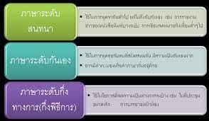 ภาษาไทย ม.6 เทอม 1