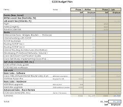 Sample Budget Proposal Gorgeous CCIE Sponsorship Proposal Example Packet Pushers