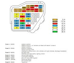 volkswagen jetta fuse box diagram image 2013 volkswagen cc fuse box diagram vehiclepad 2013 volkswagen on 2009 volkswagen jetta fuse box diagram