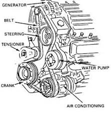 similiar 98 chevy lumina engine diagram keywords 98 chevy lumina engine diagram need a diagram for a 1997 chevy