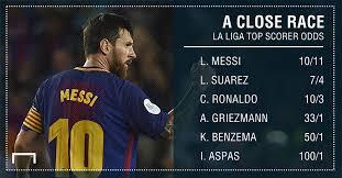 Betting Special Messi Favourite To Outscore Ronaldo Suarez