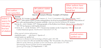 Citing Your References Citation Tools Bot 1404 Guides At