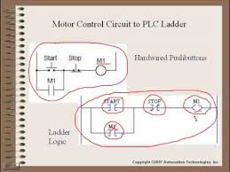 plc training introduction to plc ladder logic part 1