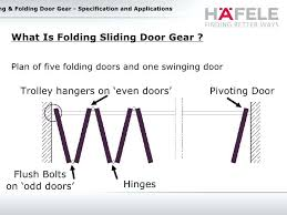 sliding door gear web intro bottom guide in track trolley hanger bottom guide what is folding sliding door hafele pivot sliding door system