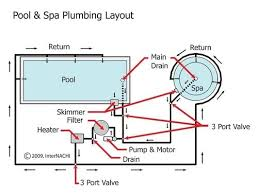 pool heater wiring diagram 5 wire thermostat wiring diagram wiring Carrier Thermostat Wiring Colors pool heater wiring diagram 5 wire thermostat wiring diagram wiring inside reverse plumbing diagram jacuzzi