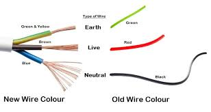 electrical wiring blue black green wiring diagram options earth neutral and live wire different wire sizes for electrical work electrical wire color code white black green electrical wiring blue black green