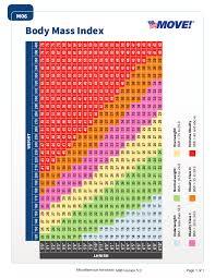 Body Mass Index Chart Edit Fill Sign Online Handypdf