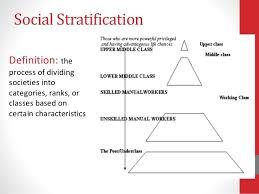 sociology unit social inequality social stratification