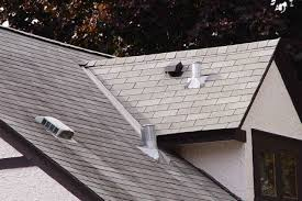 plumbing roof vent. View Larger Image Plumbing Roof Vent N