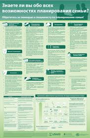 Family Planning Wall Chart Contraceptive Implants Project Examples Demand Generation