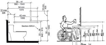 handicap bathroom dimensions commercial. ada bathroom sink height handicap dimensions commercial o