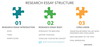 introduction argumentative essay for of example cause effect   introduction argumentative essay research computer infogra introduction of argumentative essay example essay full