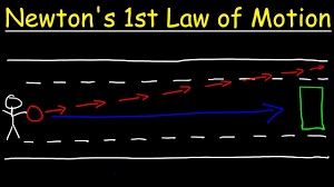 Laws Of Motion Examples Newtons First Law Of Motion Video Physics Examples