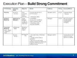 Digital Marketing Campaign Template Planning Online