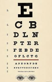 Details About Framed Print Antique Eye Chart Picture Poster Snellen Optician Glasses Test
