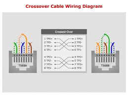 wiring diagram iphone 5 charging cable diagram micro usb wiring how to wire a usb cable for power at Iphone Usb Cable Wiring Diagram