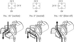 reversing valves for vacuum and pressure wiring diagrams