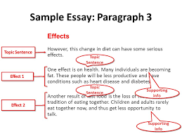 cause and effect essays cause and effect it s simple just four  sample essay paragraph 3 effects however this change in diet can have some serious