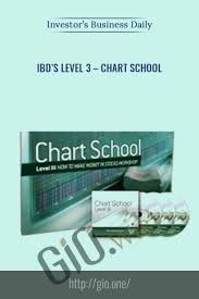 Only 97 Home Study Kit Market School Ibd Course