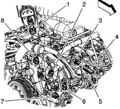 2006 chevy equinox engine diagram diagram 2005 chevrolet equinox engine diagram wiring examples and