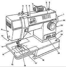 Singer 9030 Sewing Machine